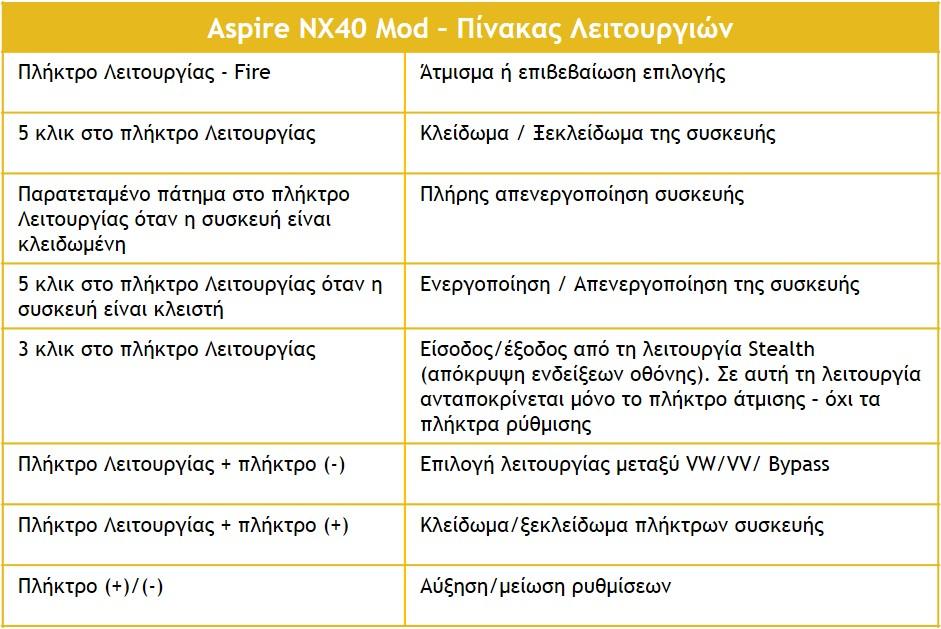 Aspire NX40 Πίνακας Λειτουργιών